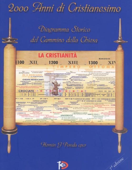 2000 anni di Cristianesimo - copertina